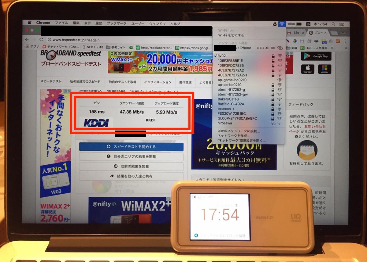 WiMAX2+の速度