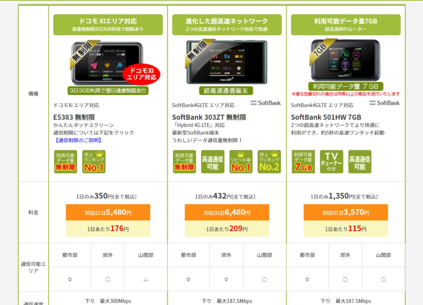 wifi-rental.com-price