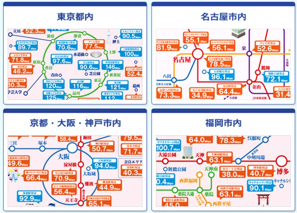 WiMAXの東京・大阪・神奈川・名古屋・福岡の速度