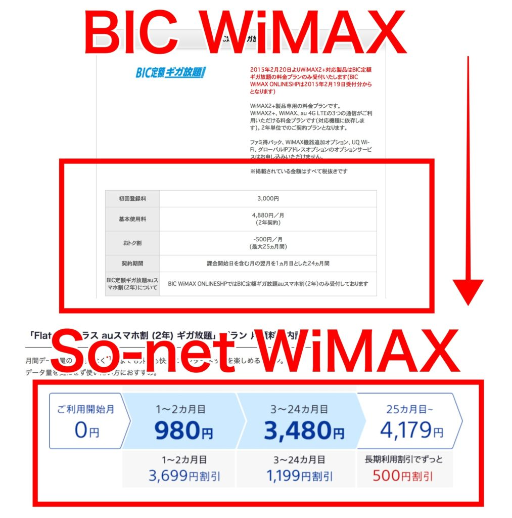 BIC WiMAXとSo-net WiMAXの違い