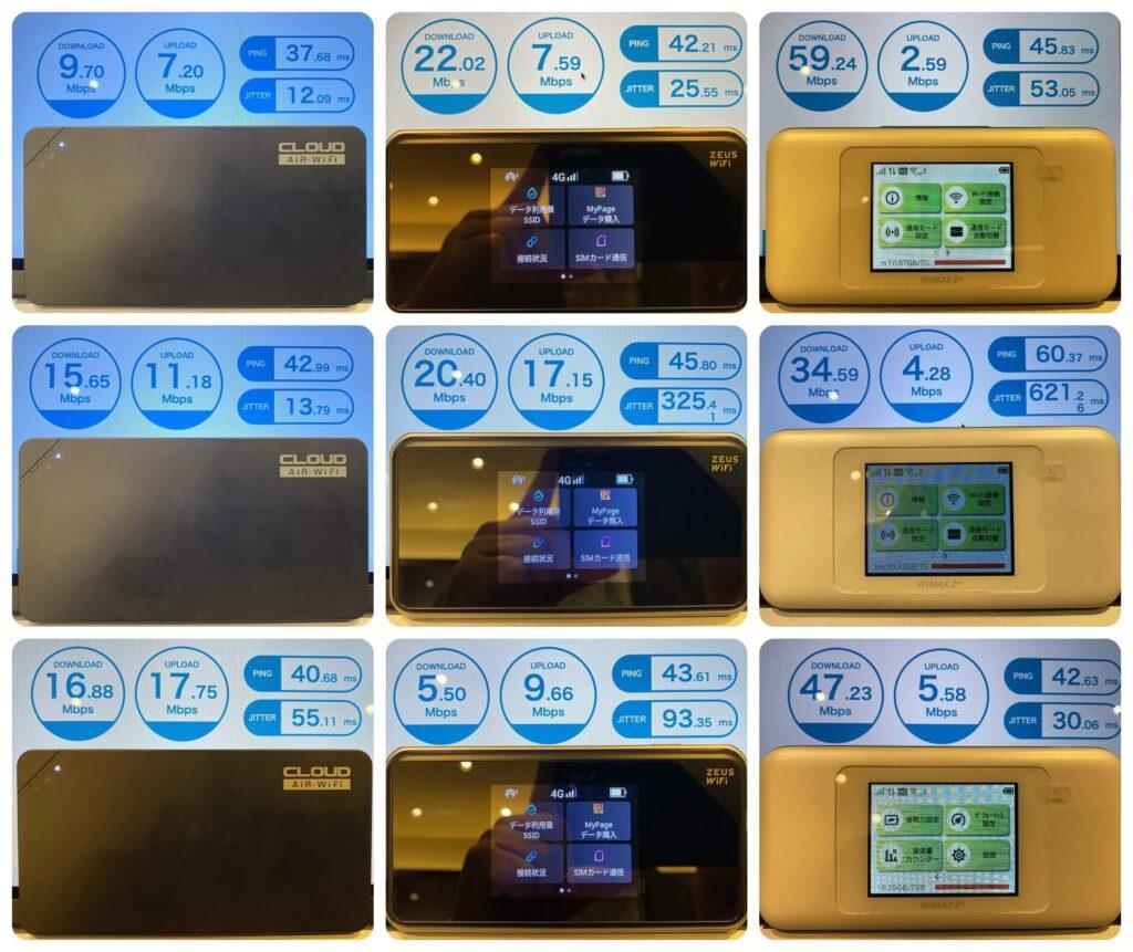 ExWiFiCloudとZEUSWiFiとWiMAXで通信速度比較