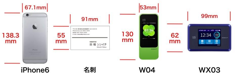 w04-wx03-size