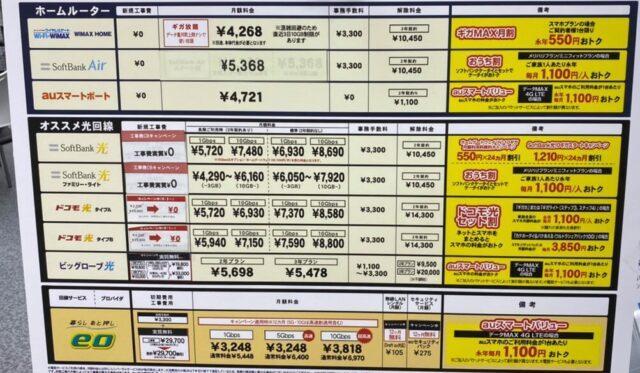 ヨドバシカメラ WiMAX 料金