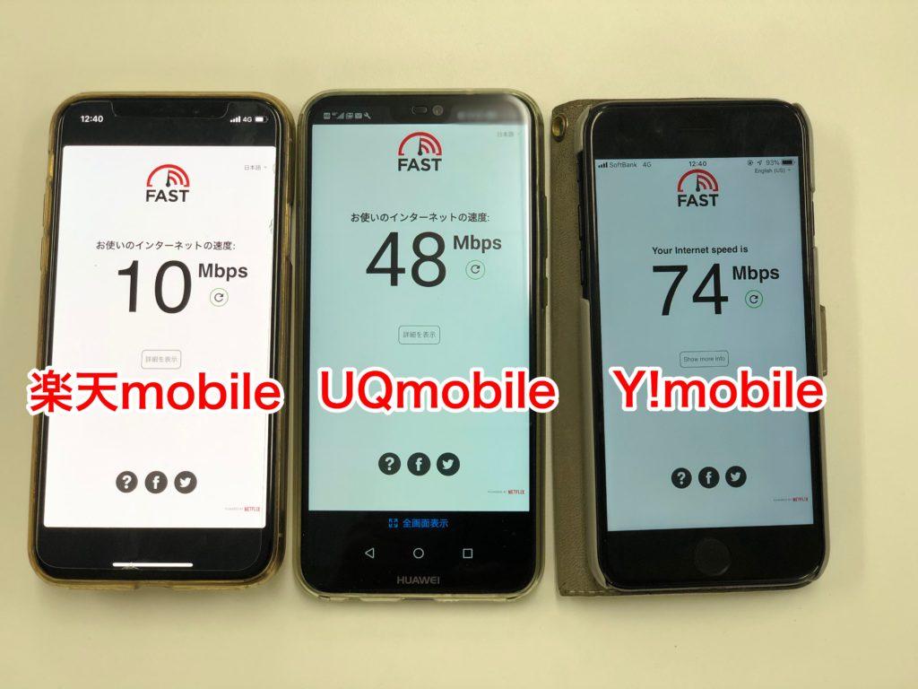 楽天mobileとUQmobileとY!mobileの速度比較