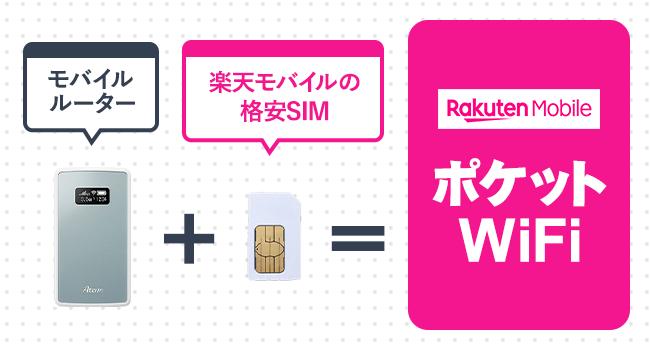 モバイルルーター+楽天モバイルの格安SIM=楽天モバイルポケットWiFi