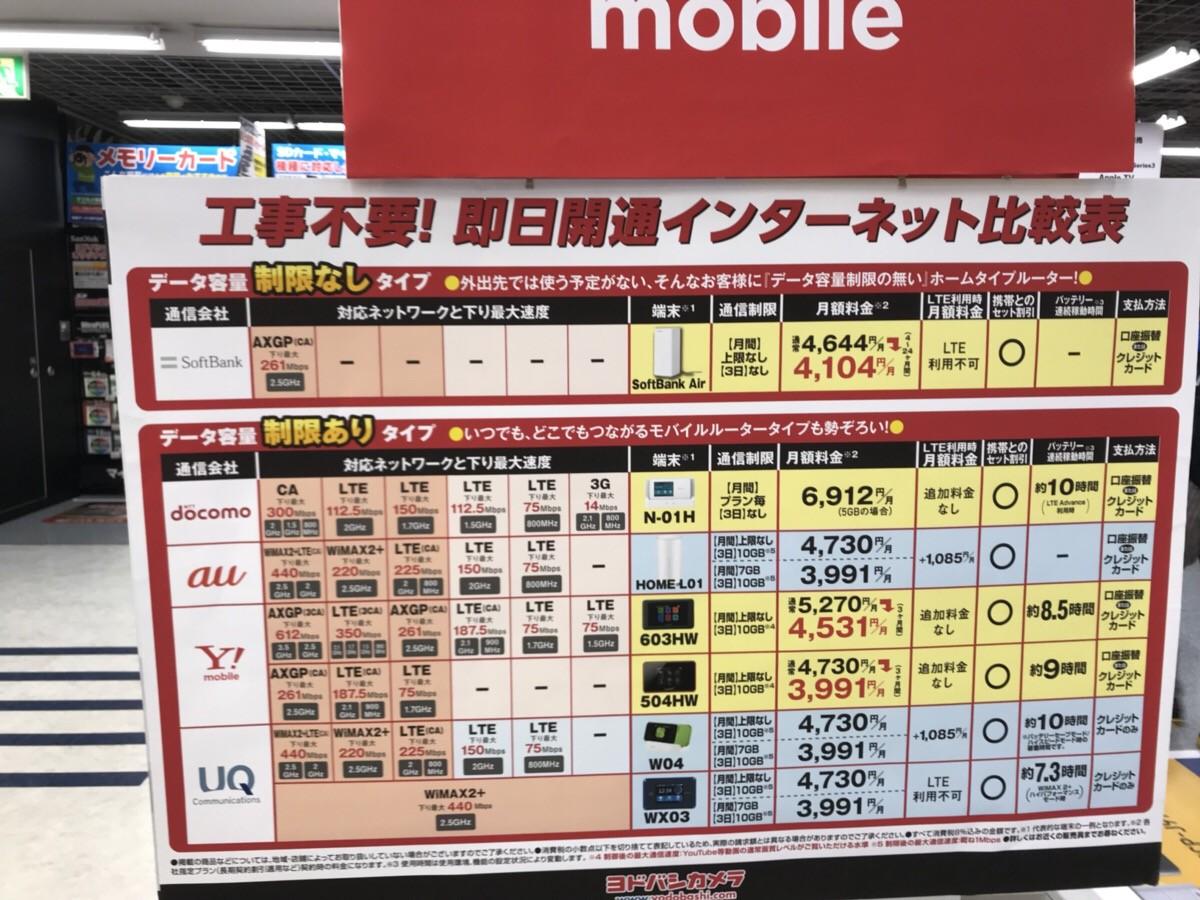 ヨドバシカメラのソフトバンクエアーの月額料金