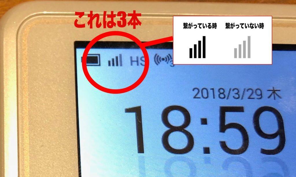 WiMAX端末の電波が入っている状態