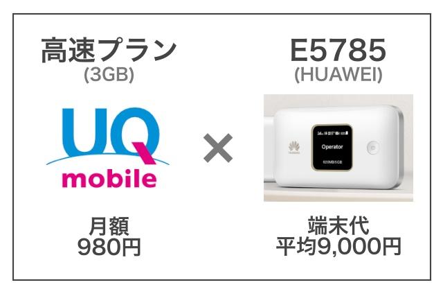 おすすめの1000円ポケットWiFi