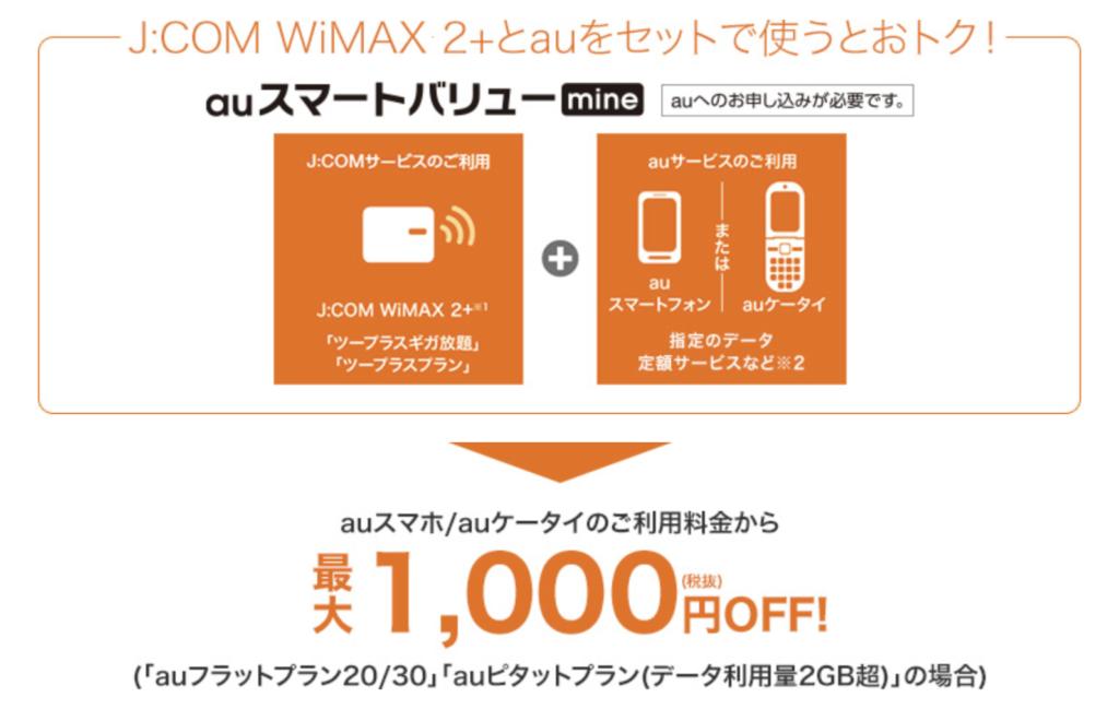 J-COM WiMAXのauスマートバリューmine
