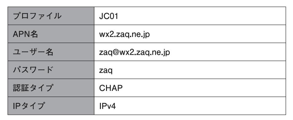 J-COMのプロファイル設定