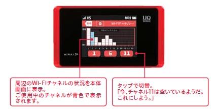 WiFiビジュアルステータスの画面イメージ