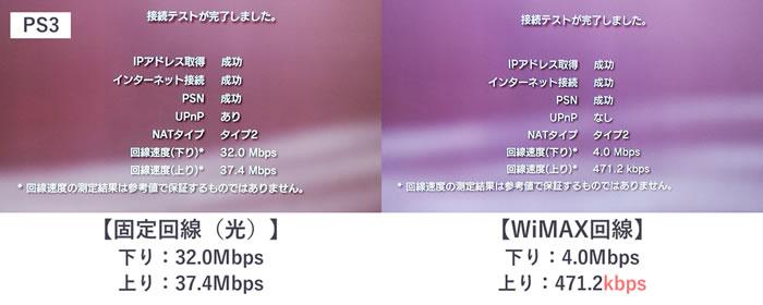 固定回線とWiMAX回線の比較②