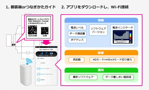 アプリでWiFi設定ができる