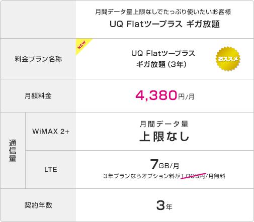 UQWiMAXの月額料金