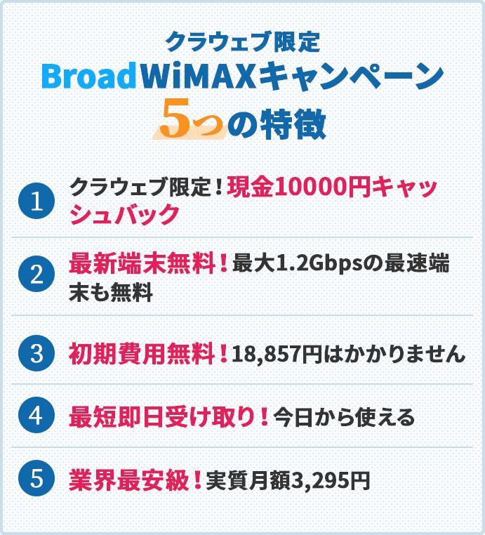 クラウェブ限定BroadWiMAXキャンペーンの5つの特徴