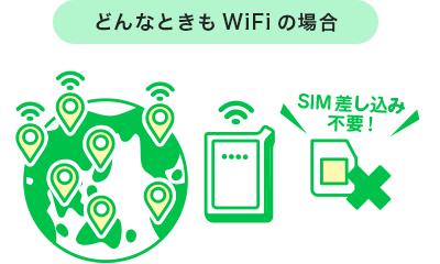 海外でどんなときもWiFiを使う場合