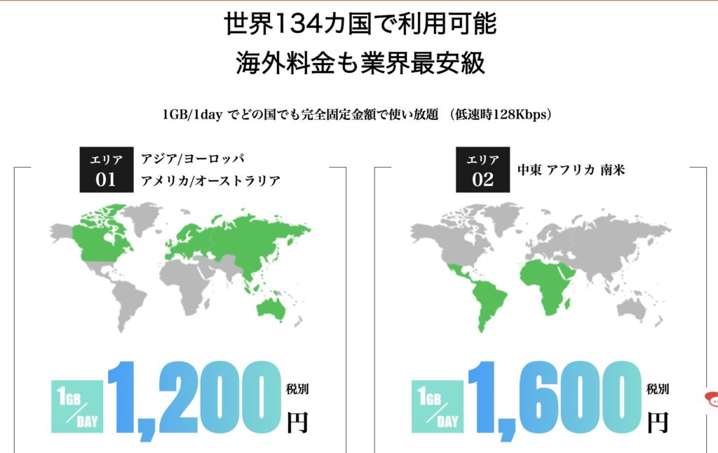 MugenWiFiの海外での利用料金プラン