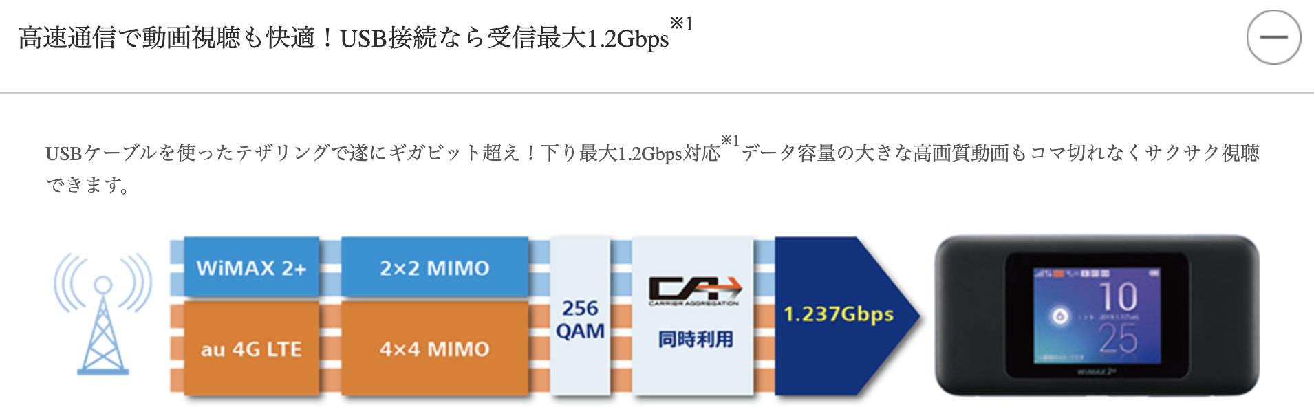 uq wimax w06 speed