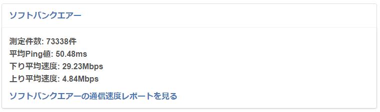 みん速ネットの平均(SoftBankAir)
