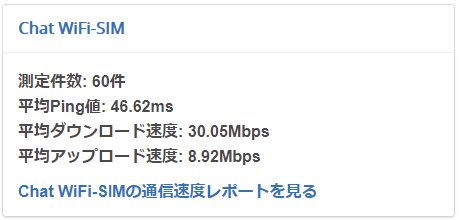 ChatWiFi平均速度
