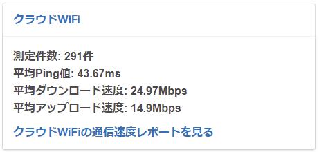 クラウドWiFi平均速度