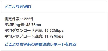 どこよりもWiFi平均速度