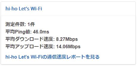 hi-ho lets wifi平均速度