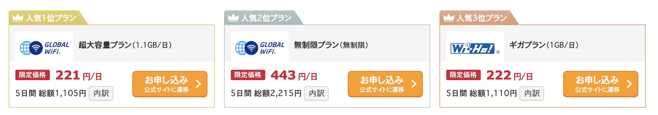 価格コムの海外WiFiのレンタル料金