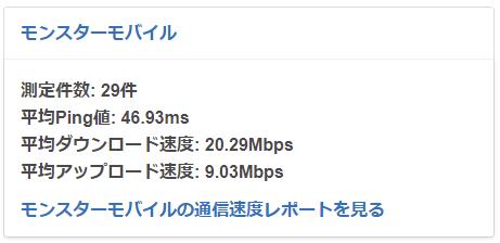 モンスターモバイル平均速度
