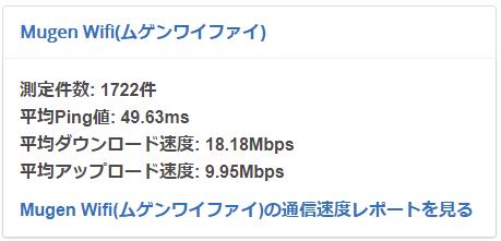 無限WiFiの速度