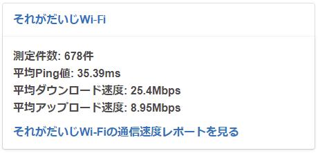 それがだいじWiFi平均速度