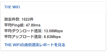 THE WiFi平均速度