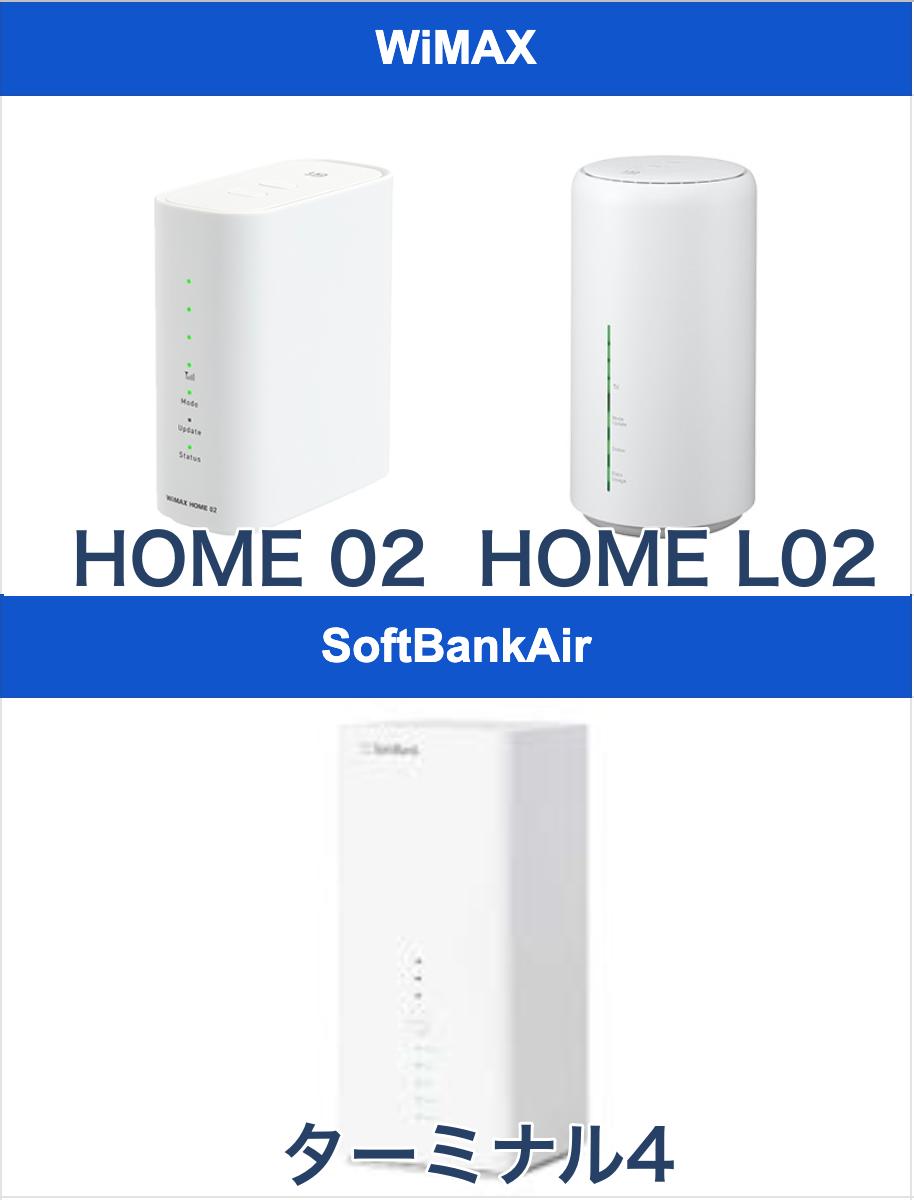 WiMAXとSoftBankAirの端末イメージ