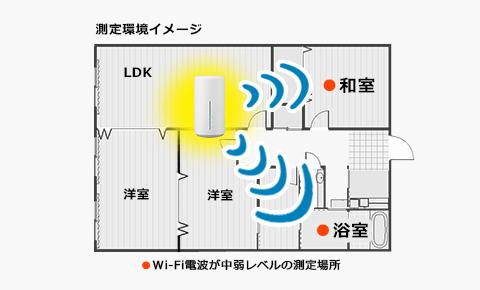 wifi-tx-beamforming