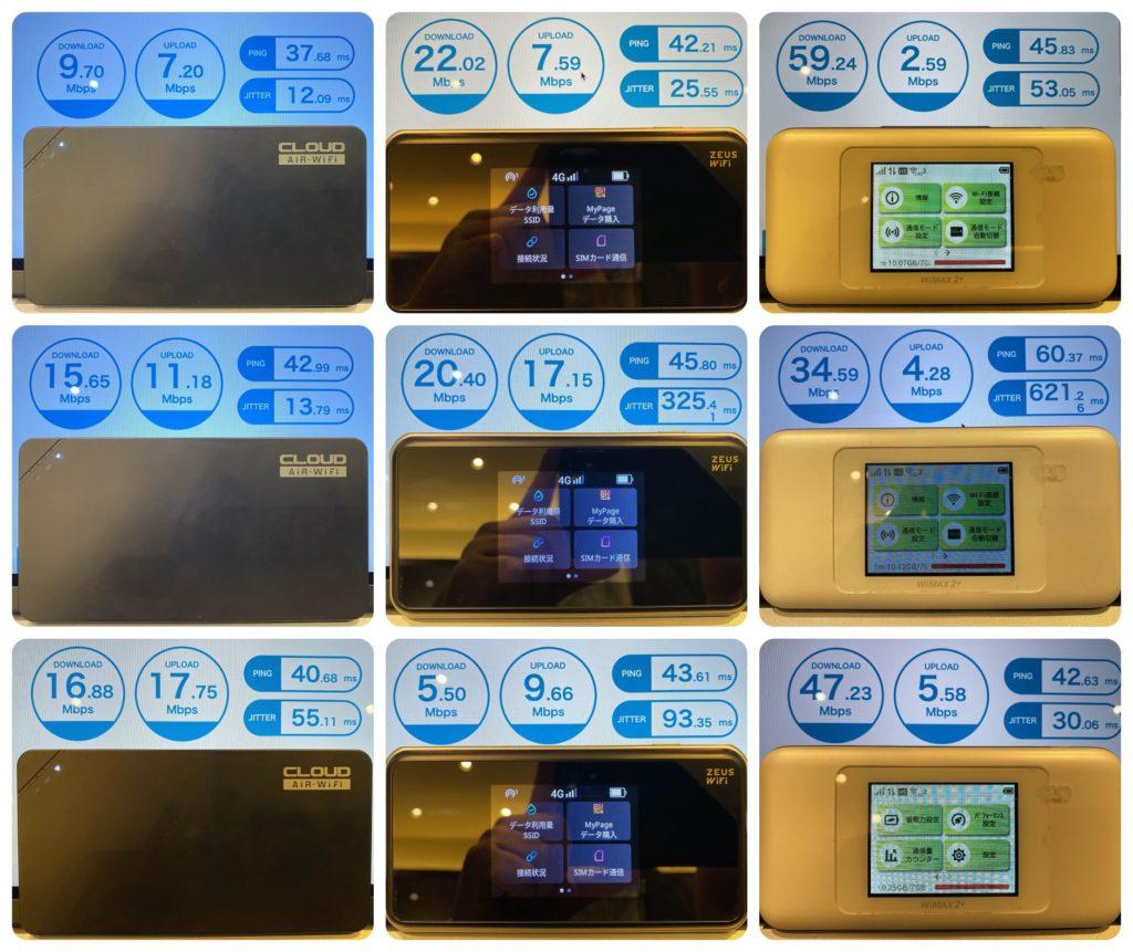 ExWiFiCloudとZEUSWiFiとWiMAXの速度比較
