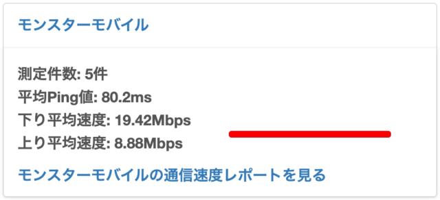モンスターモバイルの通信速度
