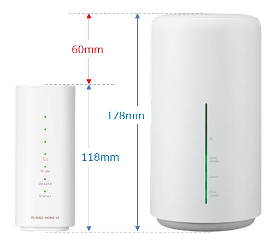 HOME02とL02の高さの違い