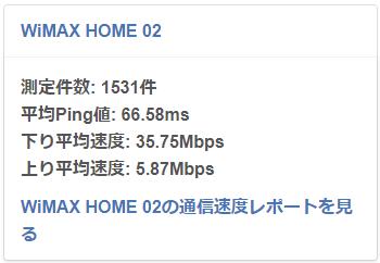 HOME02の平均通信速度