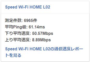L02の平均通信速度