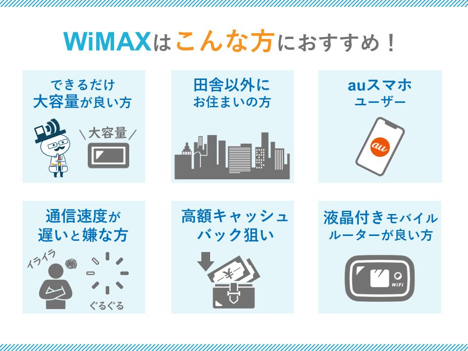 WiMAXがオススメな人