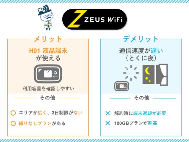 ZEUS WiFi(ゼウスWiFi)のメリットデメリット
