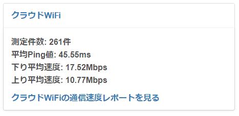 クラウドWiFiの平均通信速度