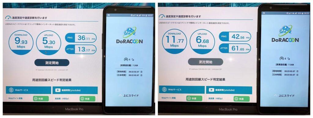 DoRACOONの通信速度(PC)