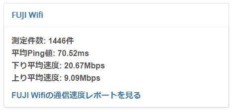 FUJIWIFIの平均通信速度