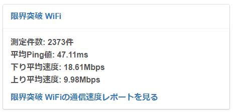 限界突破WiFiの平均通信速度