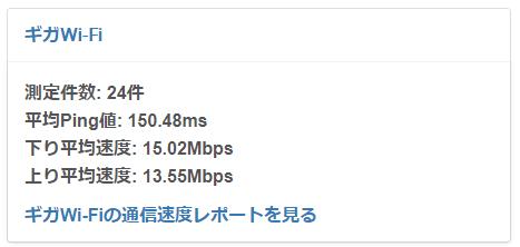 ギガWiFiの平均通信速度