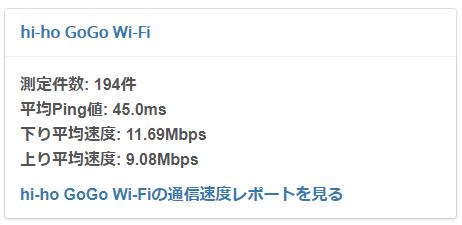 hi-ho Let`s WiFiの平均通信速度