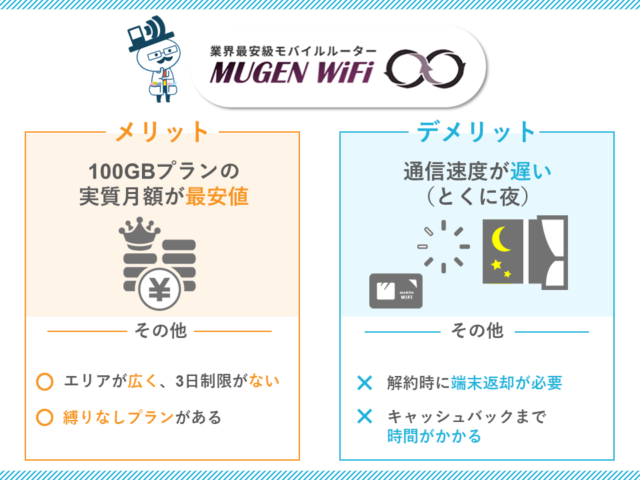 MugenWiFiのメリットデメリット