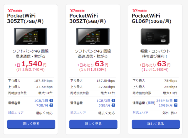 NETAGE Y!mobile ポケットWiFiレンタル