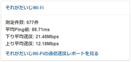 それがだいじWiFiの平均通信速度
